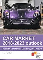 Car Market Forecast for 2018-2023